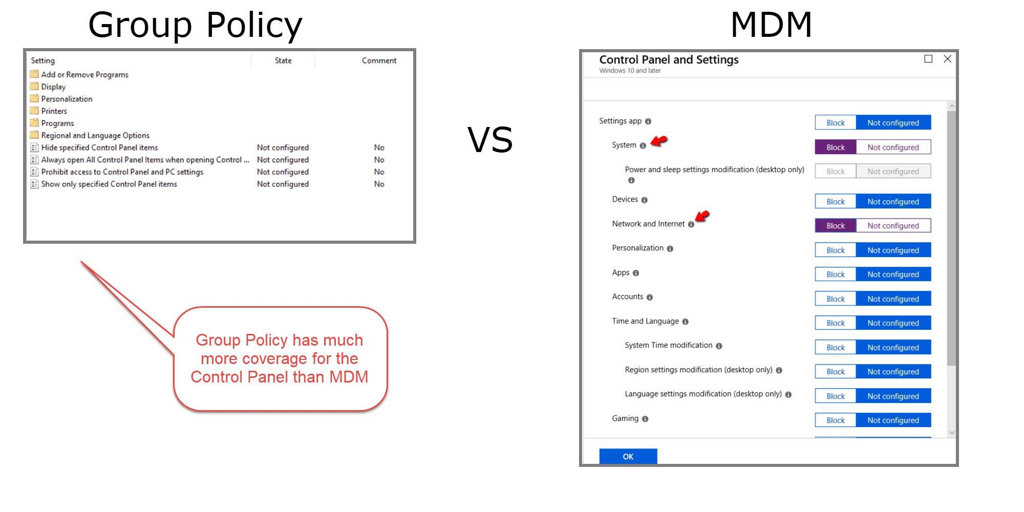 Windows 10 MDM Control Panel Group Policy